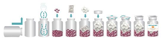 Счетная линия для таблеток